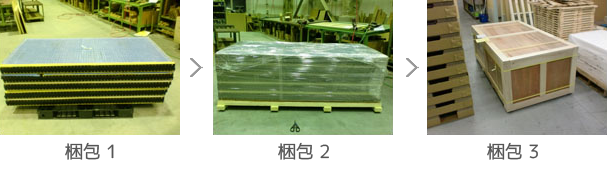 海外発送の梱包