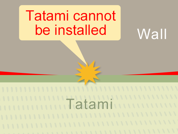 Due to the curve or projection, there may be some gaps, and tatami cannot be installed.