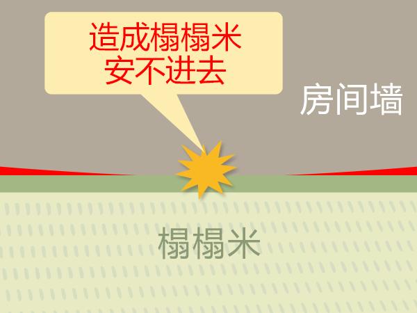 墙面的倾斜或者突起,也会产生间隙,造成榻榻米安不进去。